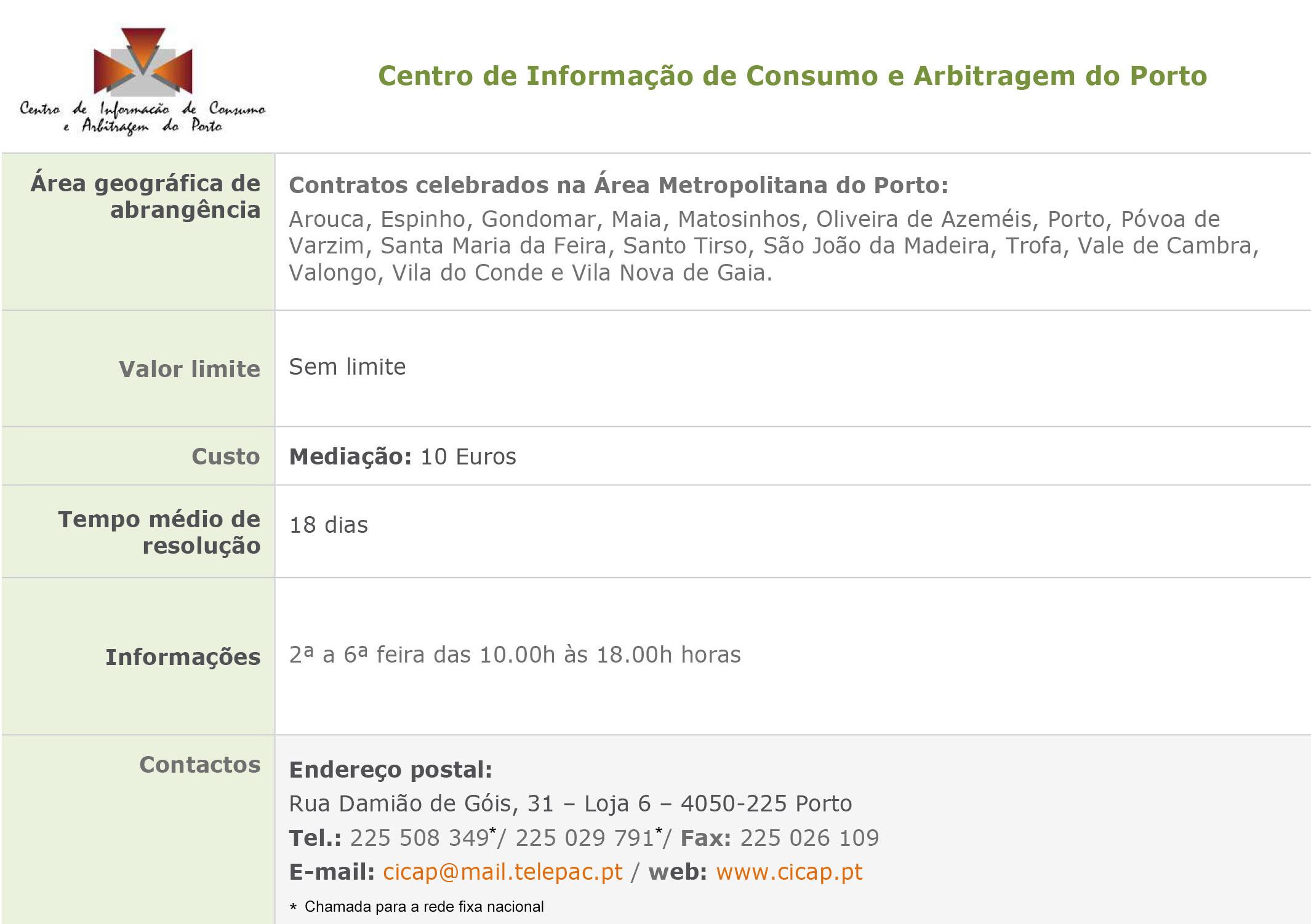 Centros de Arbitragem_contatos - 14-10-2015